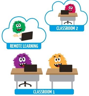 Cloudbasierter digitaler Unterricht